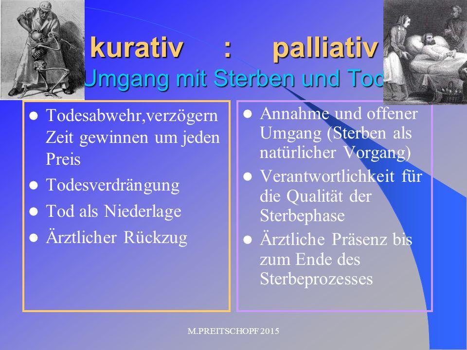 kurativ : palliativ Umgang mit Sterben und Tod