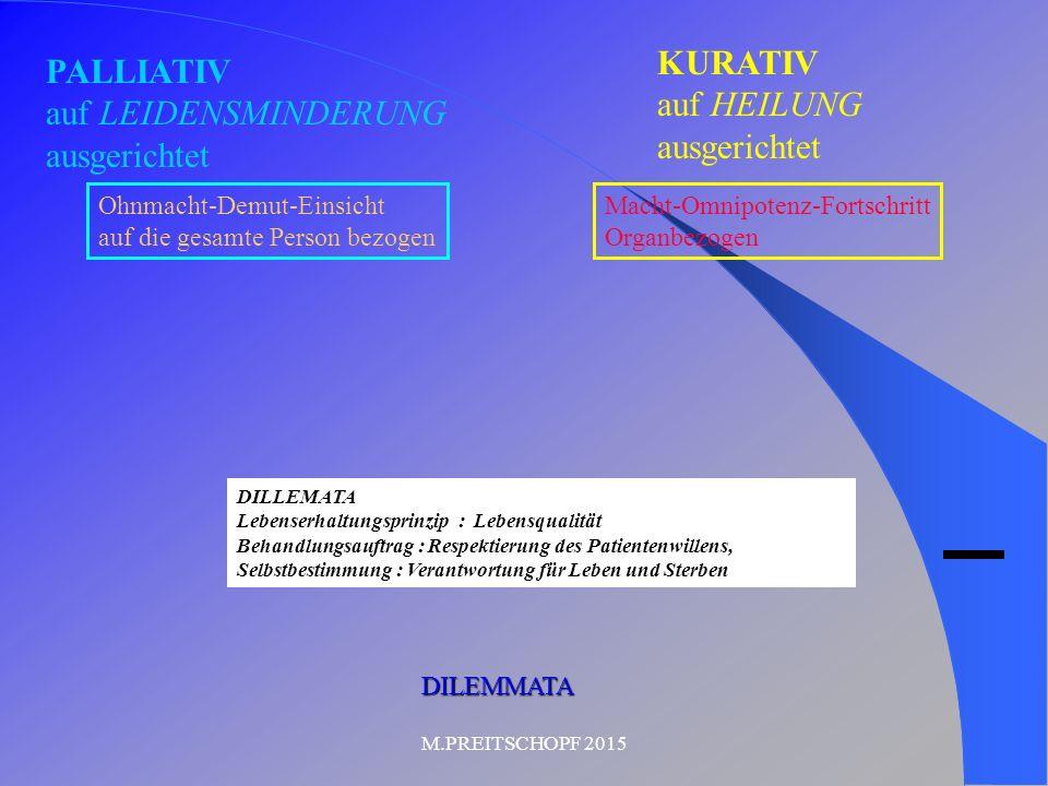 KURATIV PALLIATIV auf HEILUNG auf LEIDENSMINDERUNG ausgerichtet