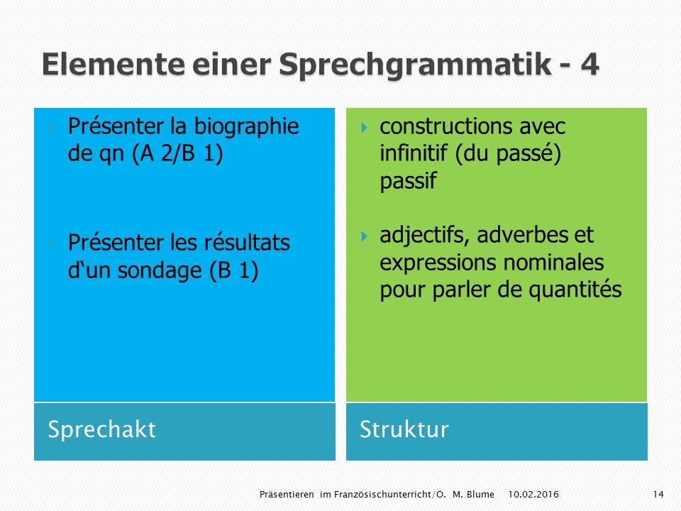 Elemente einer Sprechgrammatik - 4