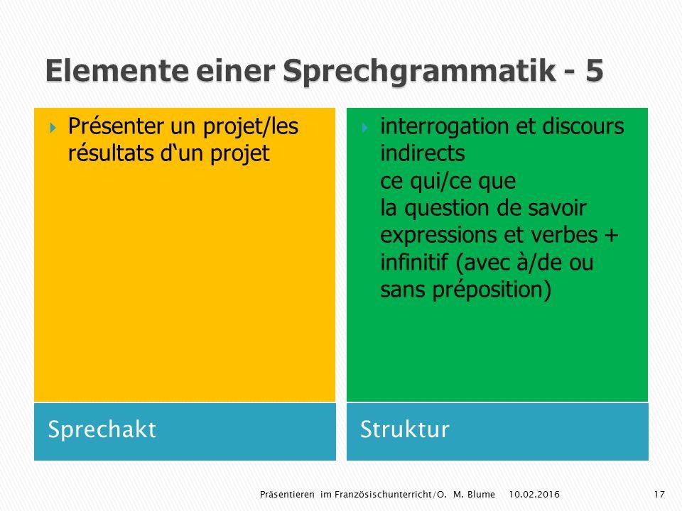 Elemente einer Sprechgrammatik - 5