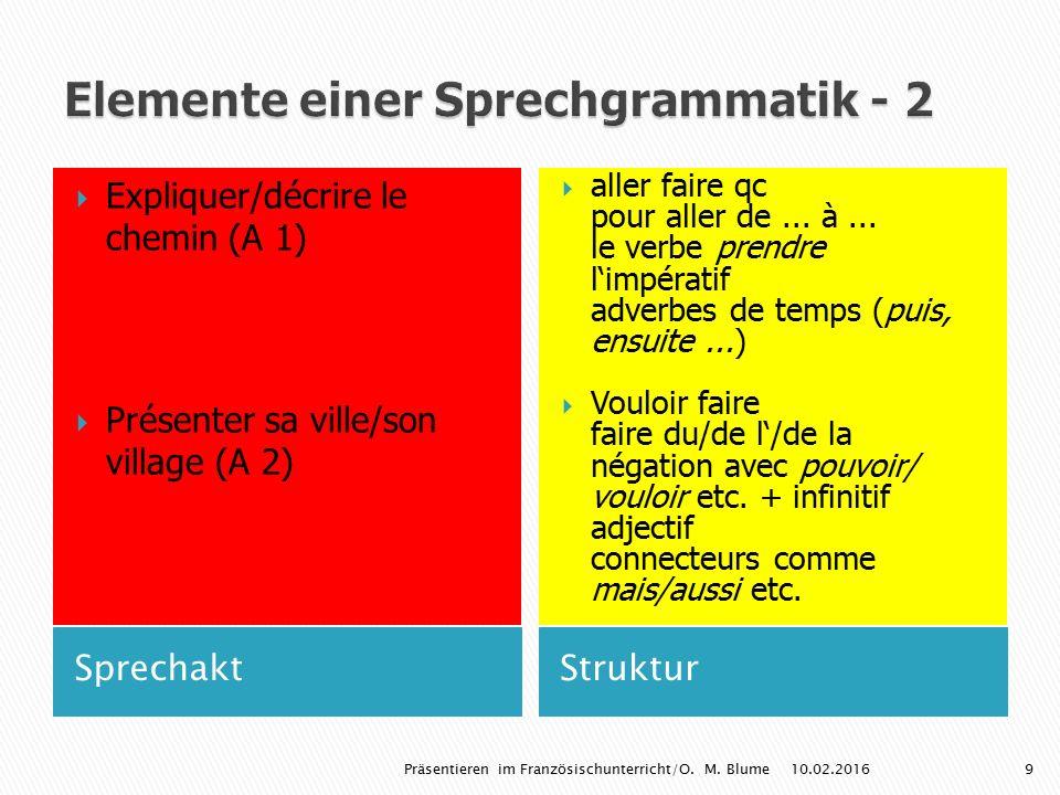 Elemente einer Sprechgrammatik - 2