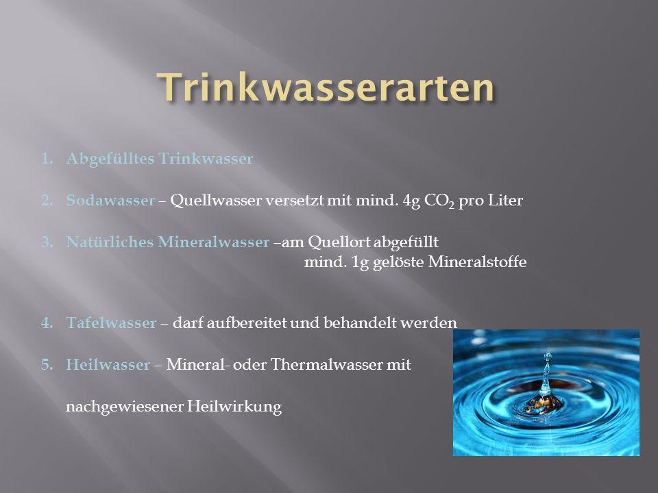 Trinkwasserarten Abgefülltes Trinkwasser