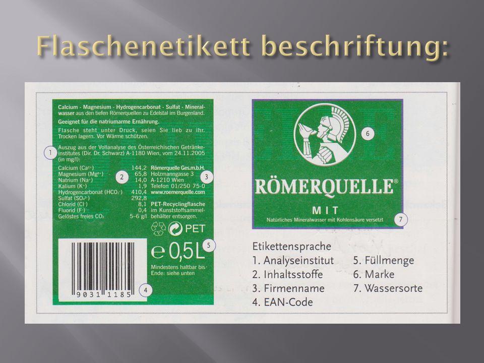 Flaschenetikett beschriftung: