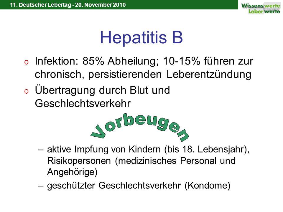 Hepatitis BInfektion: 85% Abheilung; 10-15% führen zur chronisch, persistierenden Leberentzündung. Übertragung durch Blut und Geschlechtsverkehr.