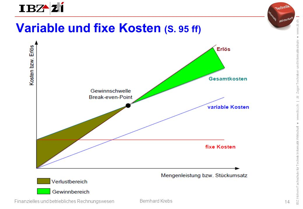 Variable und fixe Kosten (S. 95 ff)