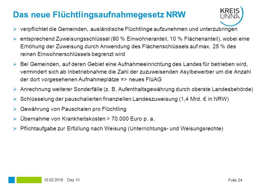 Das neue Flüchtlingsaufnahmegesetz NRW