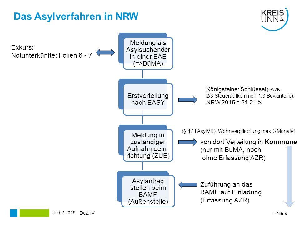 Das Asylverfahren in NRW