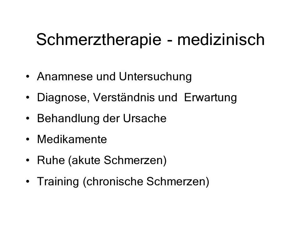 Schmerztherapie - medizinisch