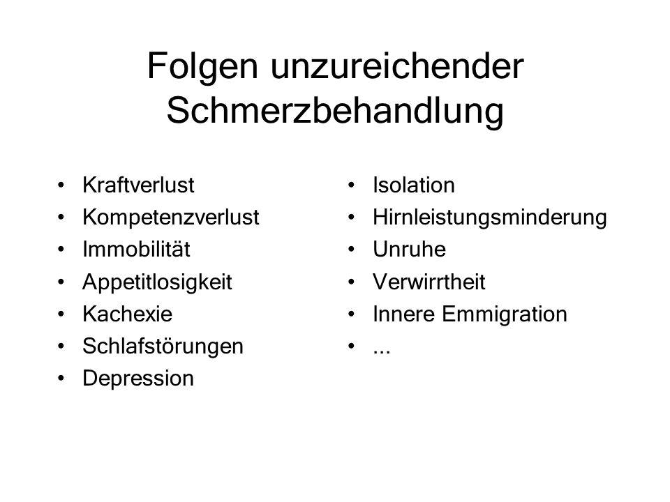 Folgen unzureichender Schmerzbehandlung