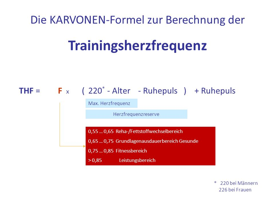 Trainingsherzfrequenz