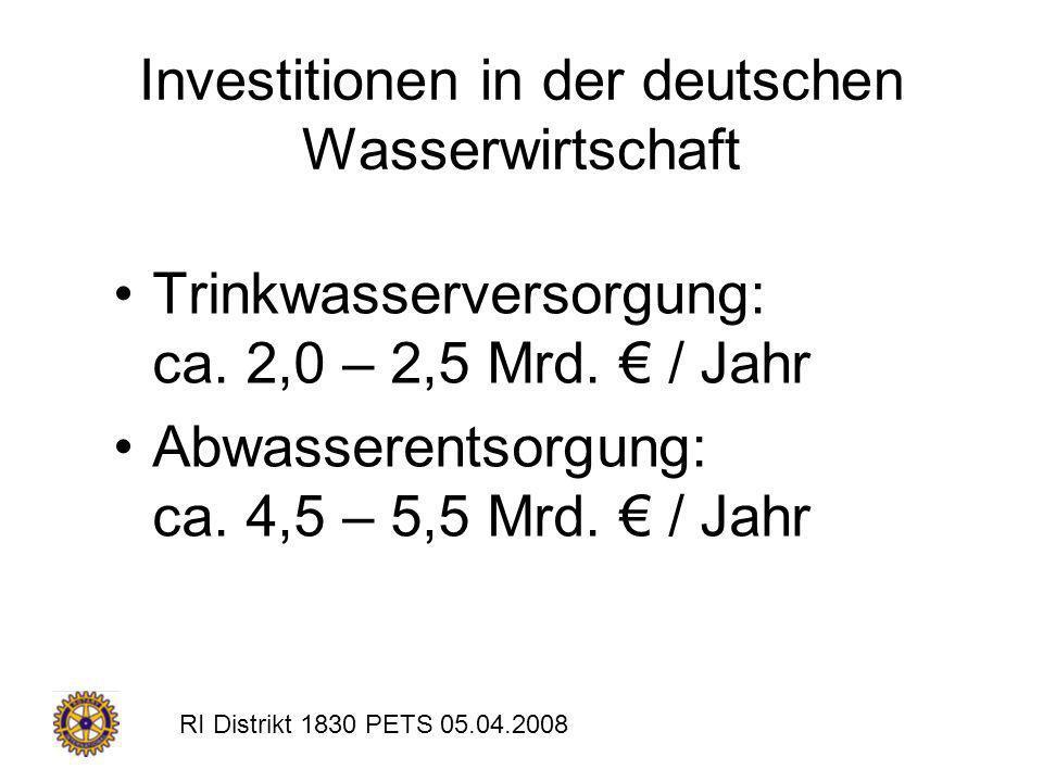 Investitionen in der deutschen Wasserwirtschaft
