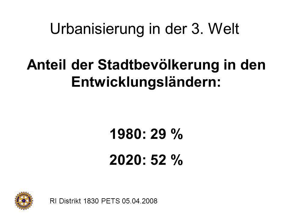 Urbanisierung in der 3. Welt