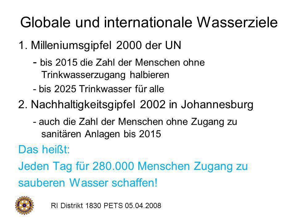 Globale und internationale Wasserziele