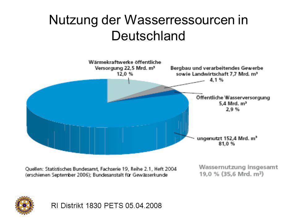 Nutzung der Wasserressourcen in Deutschland