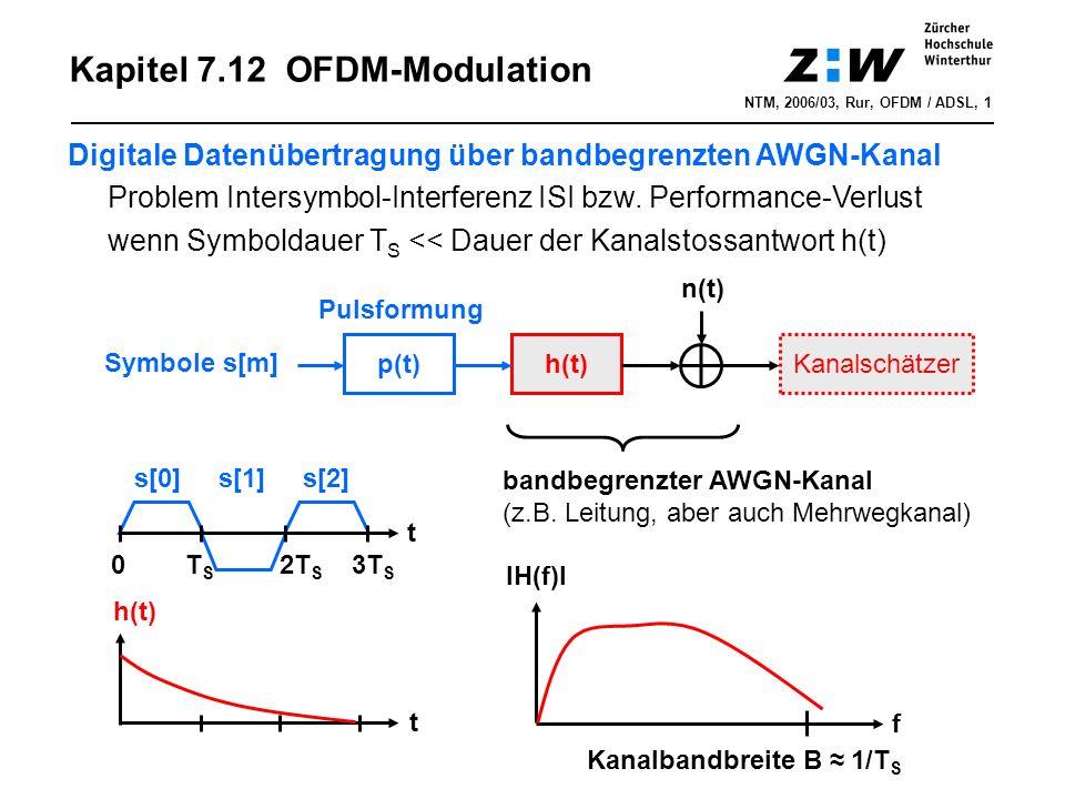 Kapitel 7.12 OFDM-Modulation