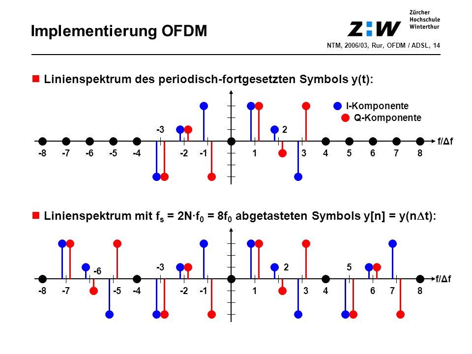 Implementierung OFDM NTM, 2006/03, Rur, OFDM / ADSL, 14. Linienspektrum des periodisch-fortgesetzten Symbols y(t):