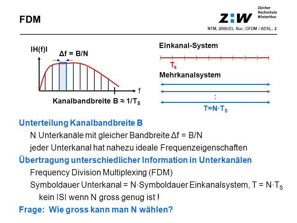 FDM Unterteilung Kanalbandbreite B