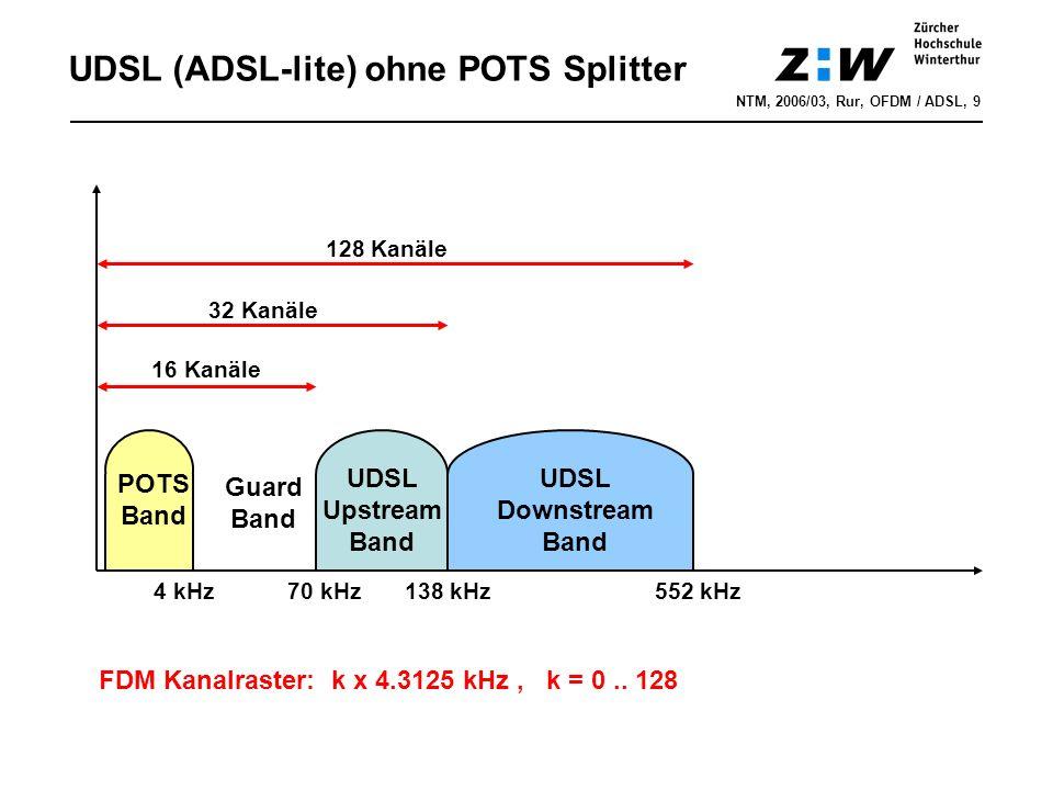 UDSL (ADSL-lite) ohne POTS Splitter