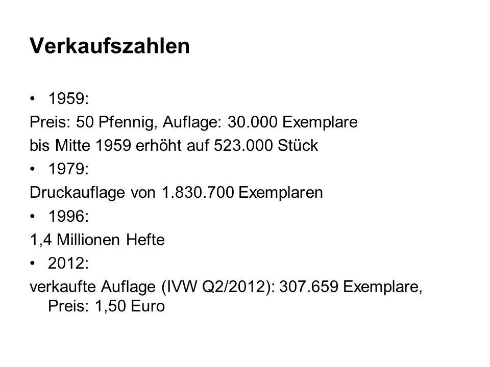 Verkaufszahlen 1959: Preis: 50 Pfennig, Auflage: 30.000 Exemplare