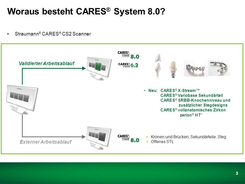 Woraus besteht CARES® System 8.0