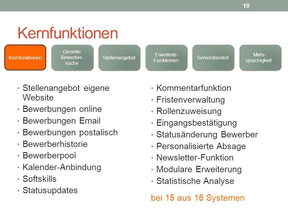 Kernfunktionen Stellenangebot eigene Website Bewerbungen online