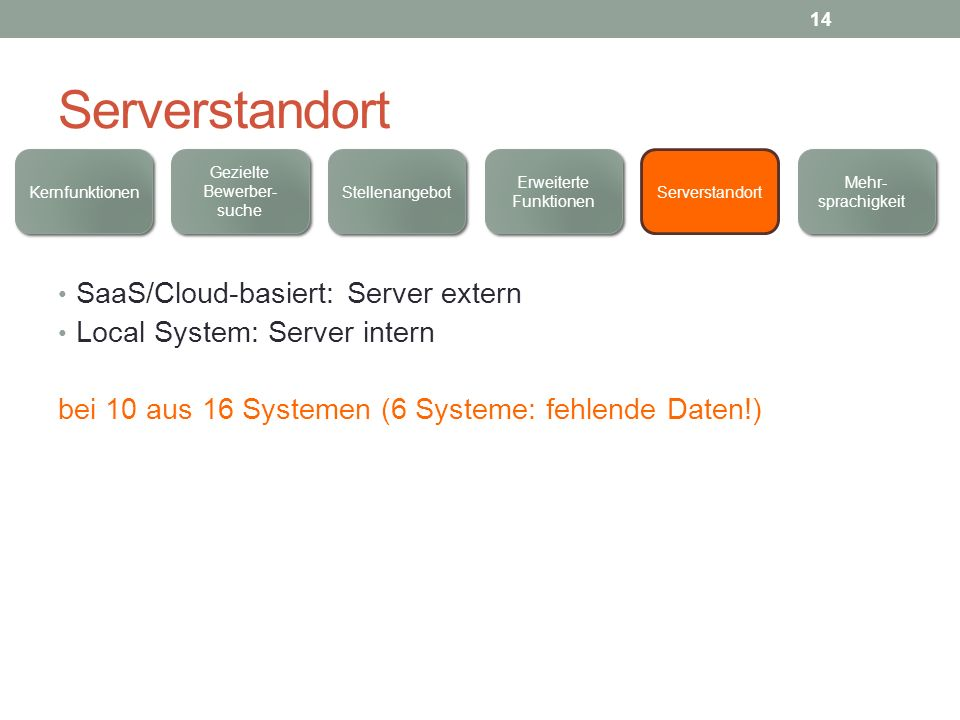 Serverstandort SaaS/Cloud-basiert: Server extern