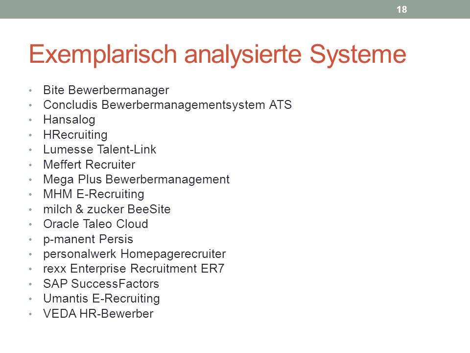 Exemplarisch analysierte Systeme