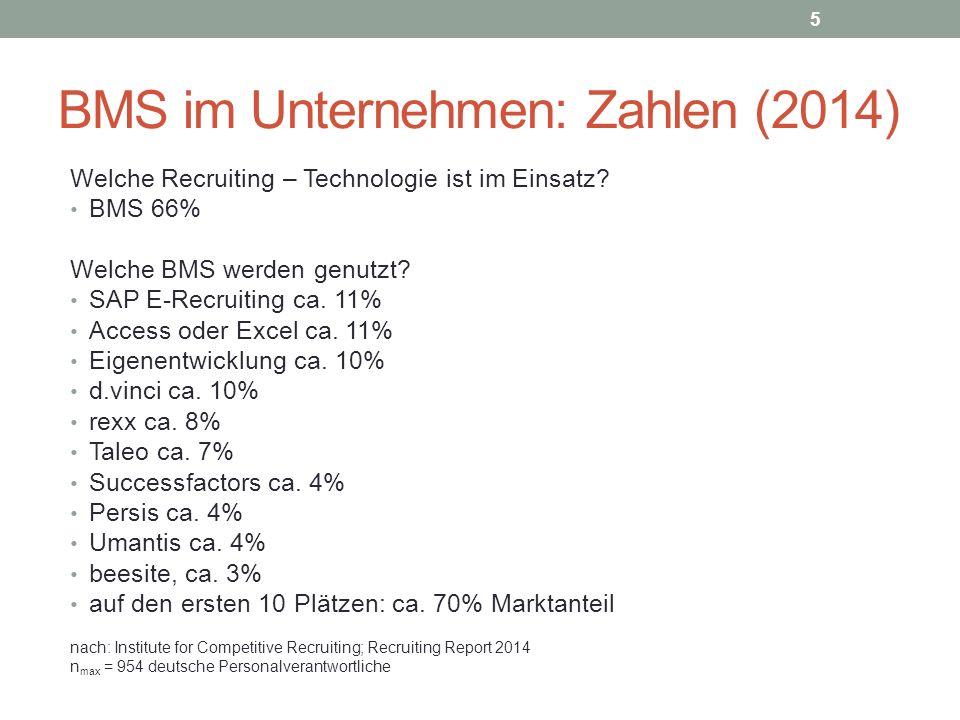 BMS im Unternehmen: Zahlen (2014)