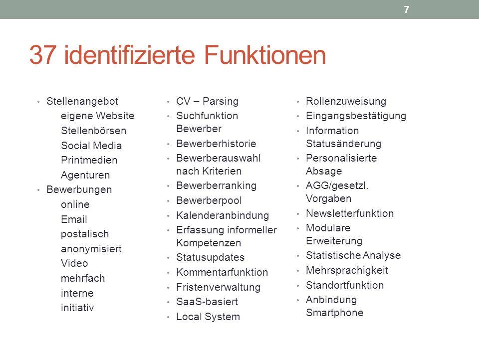 37 identifizierte Funktionen