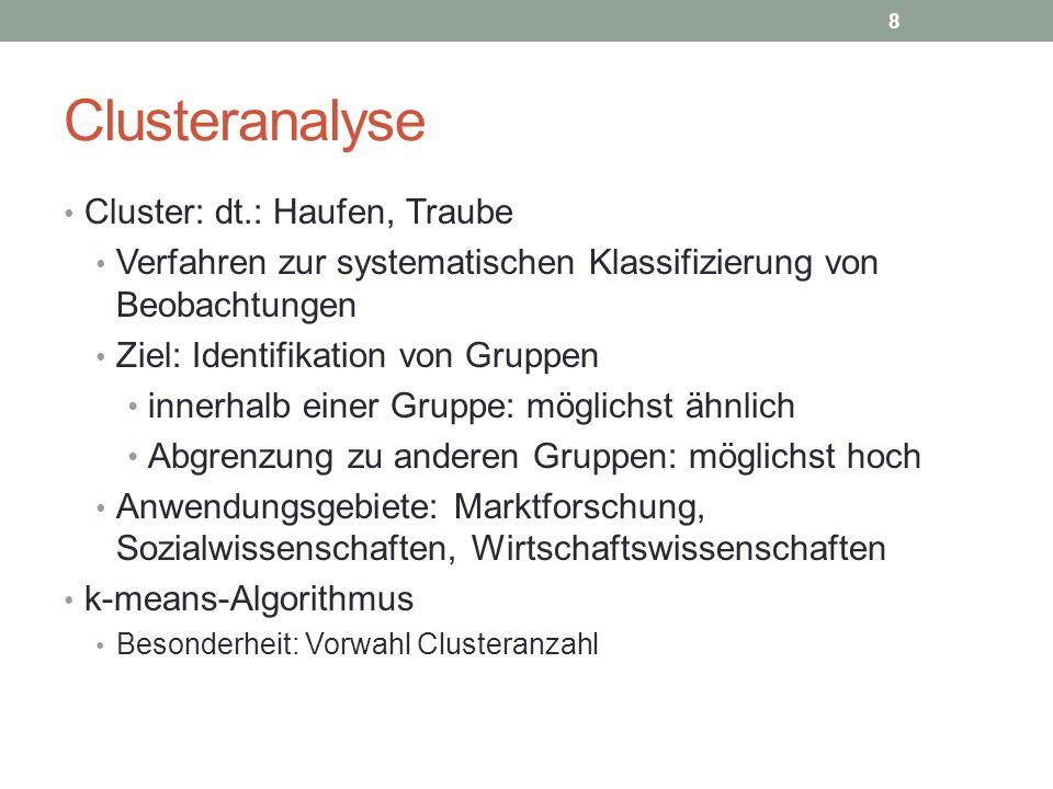 Clusteranalyse Cluster: dt.: Haufen, Traube
