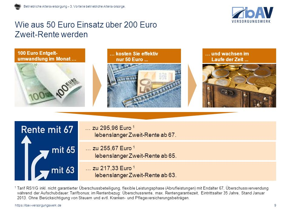 Wie aus 50 Euro Einsatz über 200 Euro Zweit-Rente werden