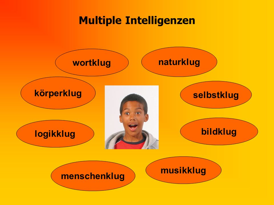 Multiple Intelligenzen