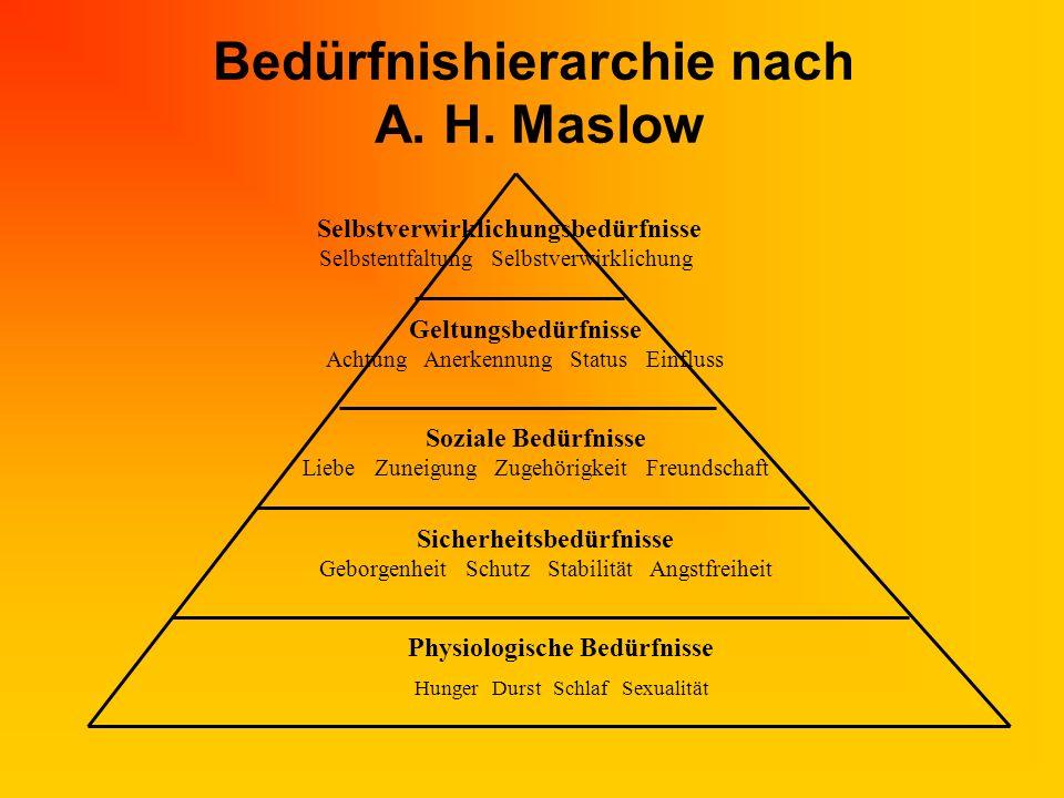 Bedürfnishierarchie nach A. H. Maslow