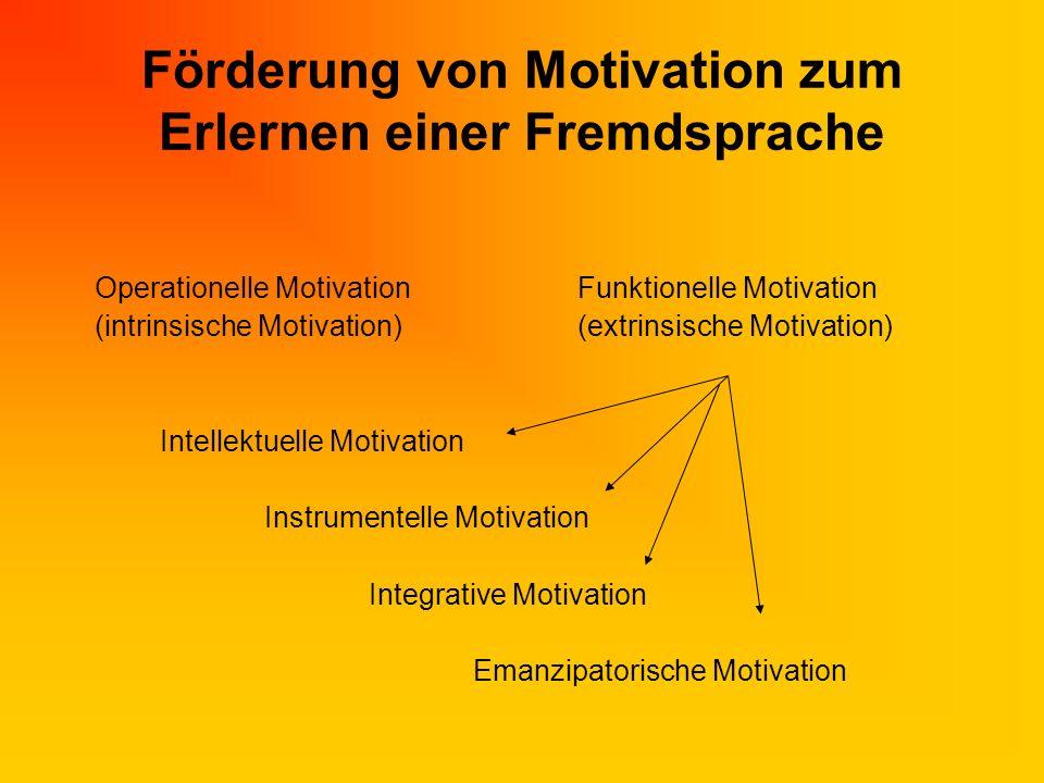 Förderung von Motivation zum Erlernen einer Fremdsprache