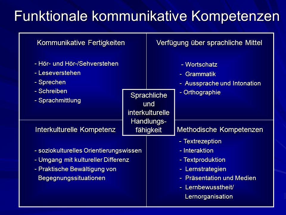 Funktionale kommunikative Kompetenzen