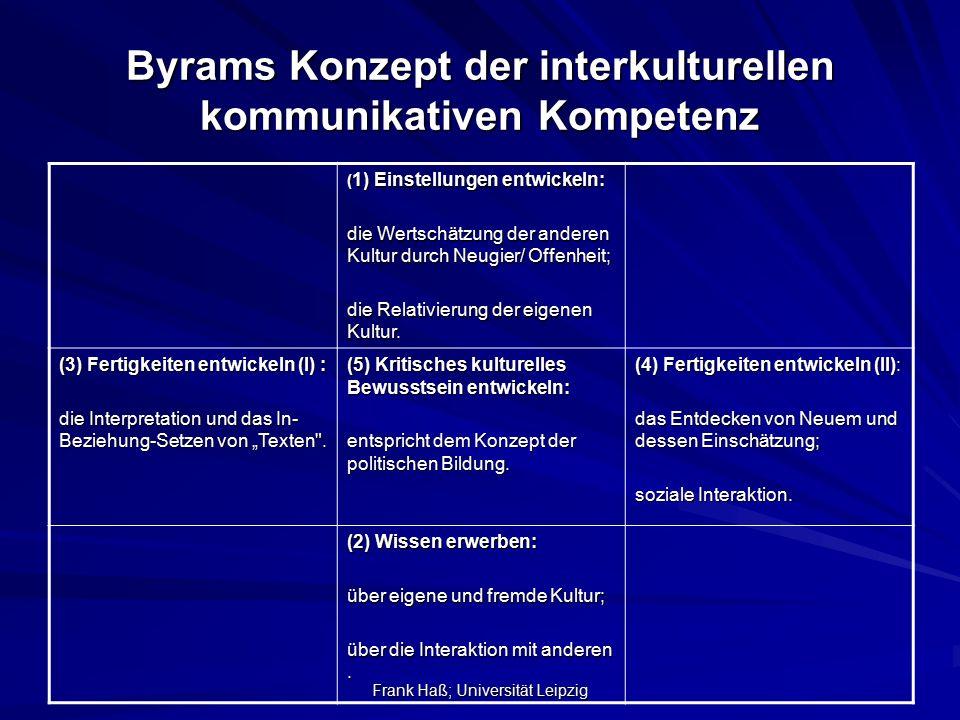 Byrams Konzept der interkulturellen kommunikativen Kompetenz