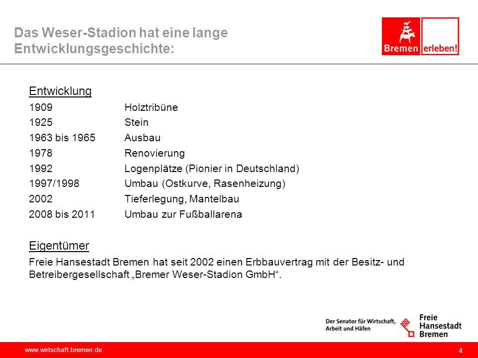 Das Weser-Stadion hat eine lange Entwicklungsgeschichte: