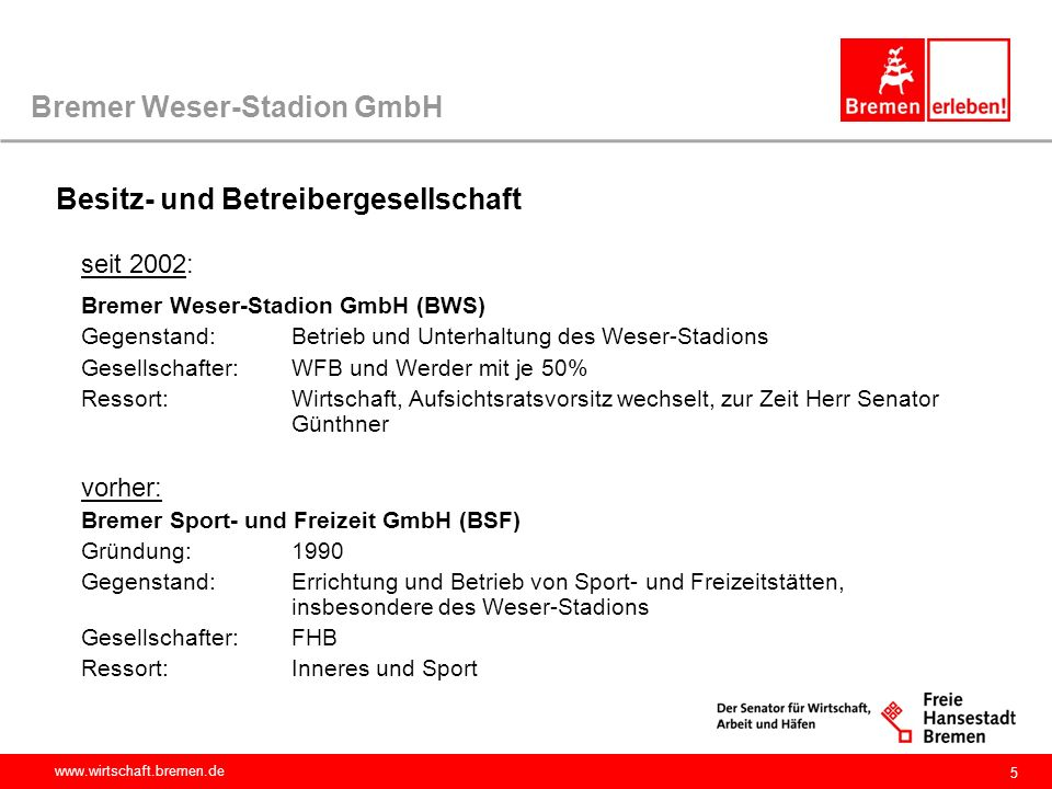 Bremer Weser-Stadion GmbH