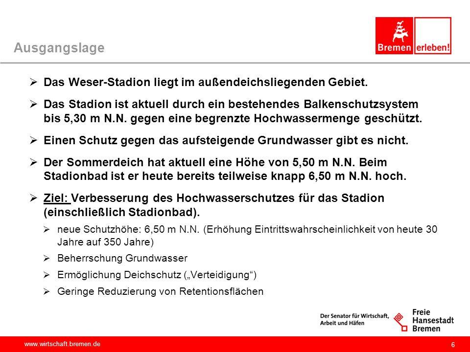 Ausgangslage Das Weser-Stadion liegt im außendeichsliegenden Gebiet.