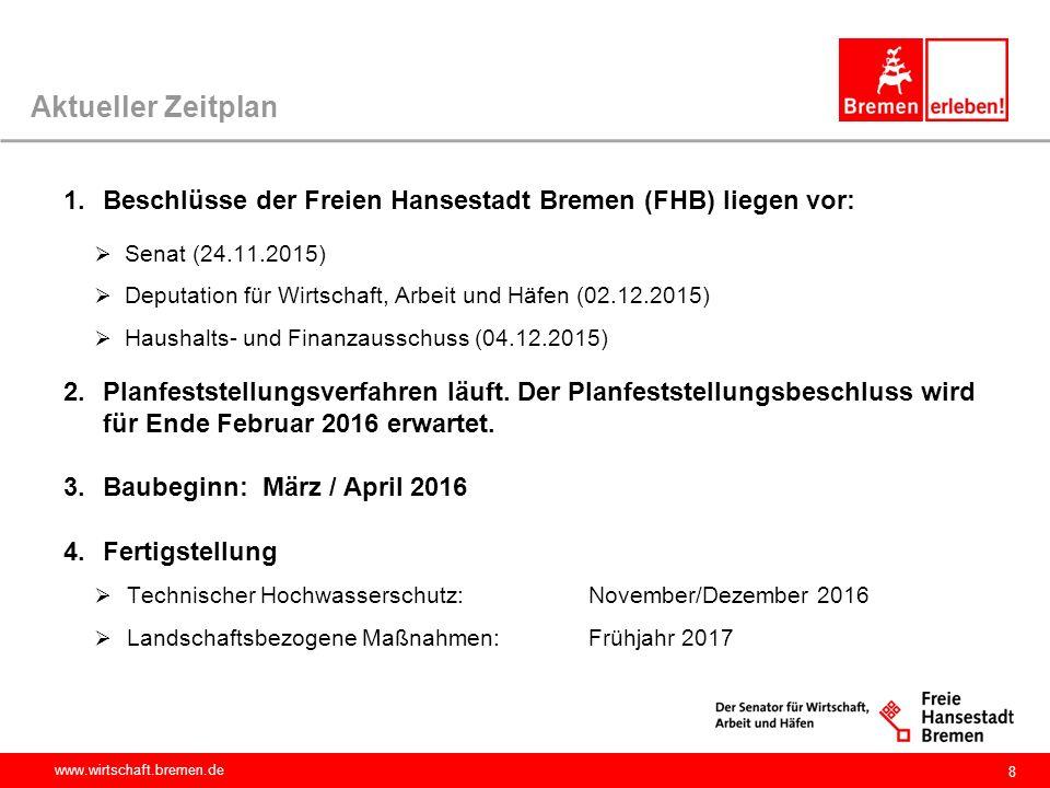 Aktueller Zeitplan Beschlüsse der Freien Hansestadt Bremen (FHB) liegen vor: Senat (24.11.2015)