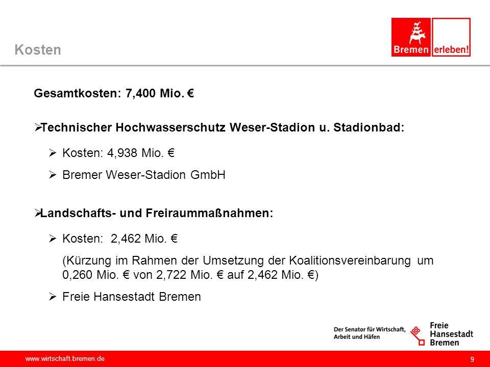 Kosten Gesamtkosten: 7,400 Mio. €