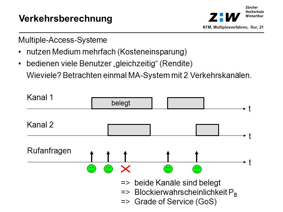 Verkehrsberechnung Multiple-Access-Systeme