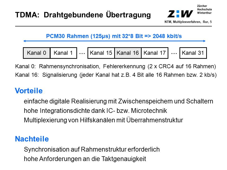 TDMA: Drahtgebundene Übertragung