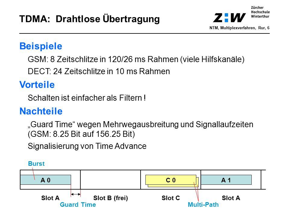 TDMA: Drahtlose Übertragung