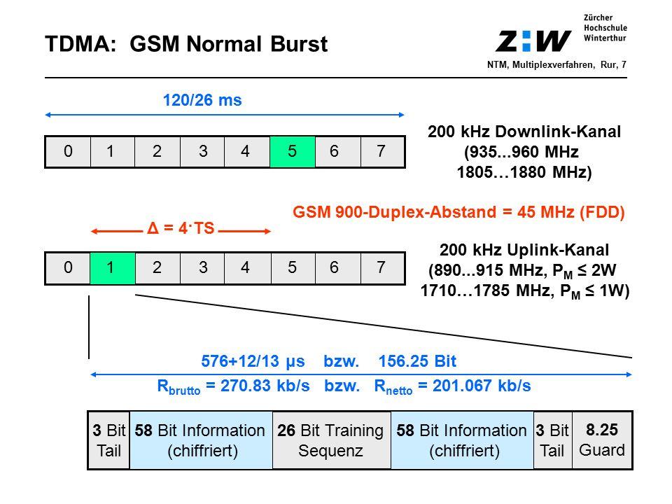 200 kHz Downlink-Kanal (935...960 MHz