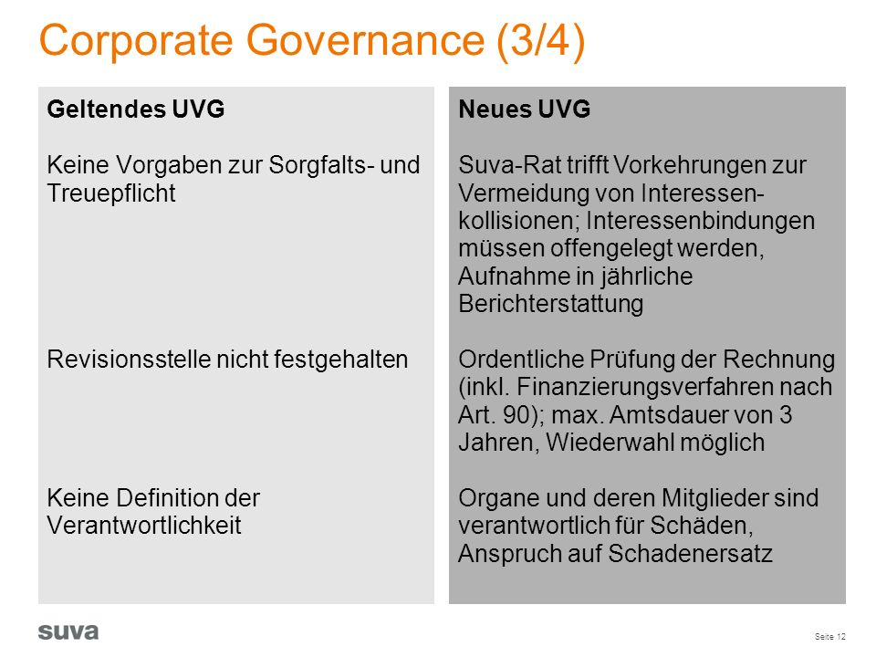 Corporate Governance (3/4)