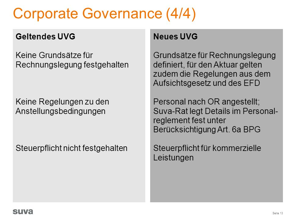 Corporate Governance (4/4)
