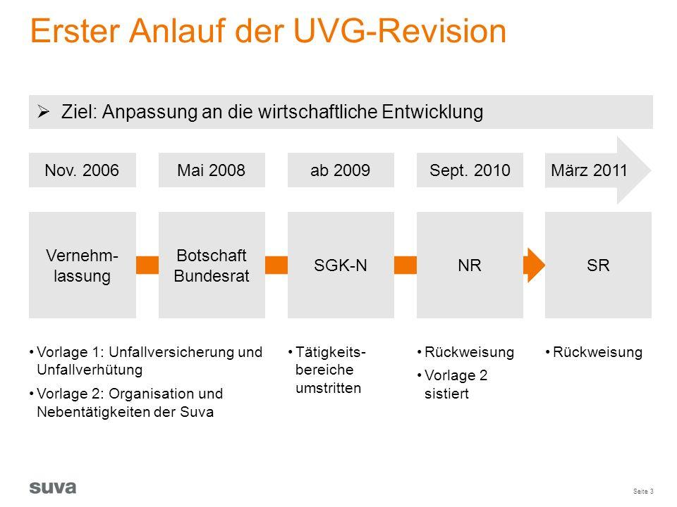 Erster Anlauf der UVG-Revision
