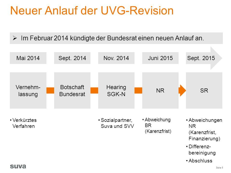 Neuer Anlauf der UVG-Revision