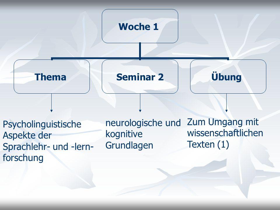 Psycholinguistische Aspekte der Sprachlehr- und -lern-forschung